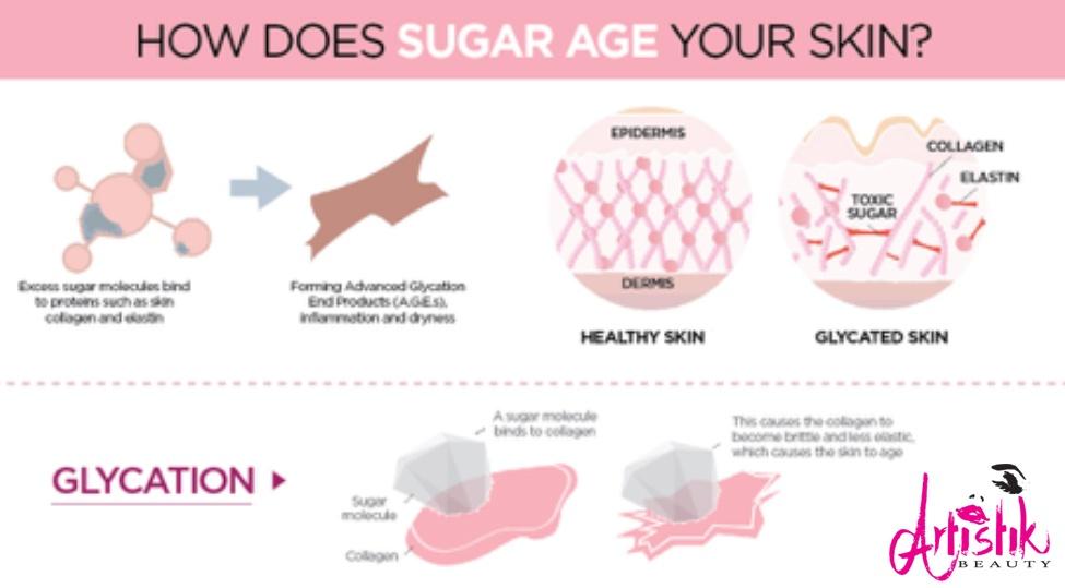 Sugar Skin